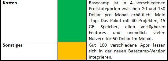 basecamp4