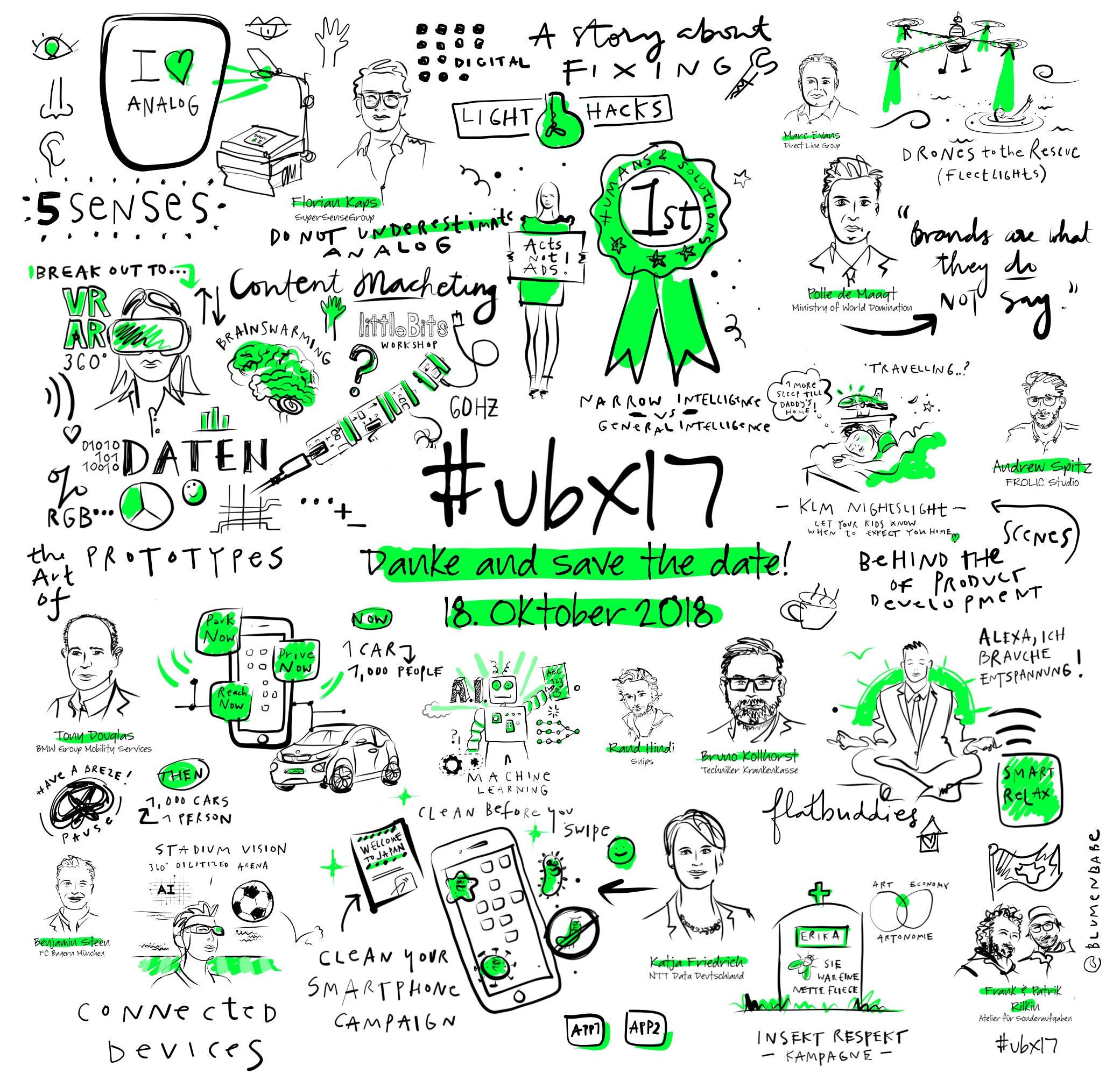 Wie UBX Den überfälligen Paradigmenwechsel In Der (digitalen) Werbung Einläutet