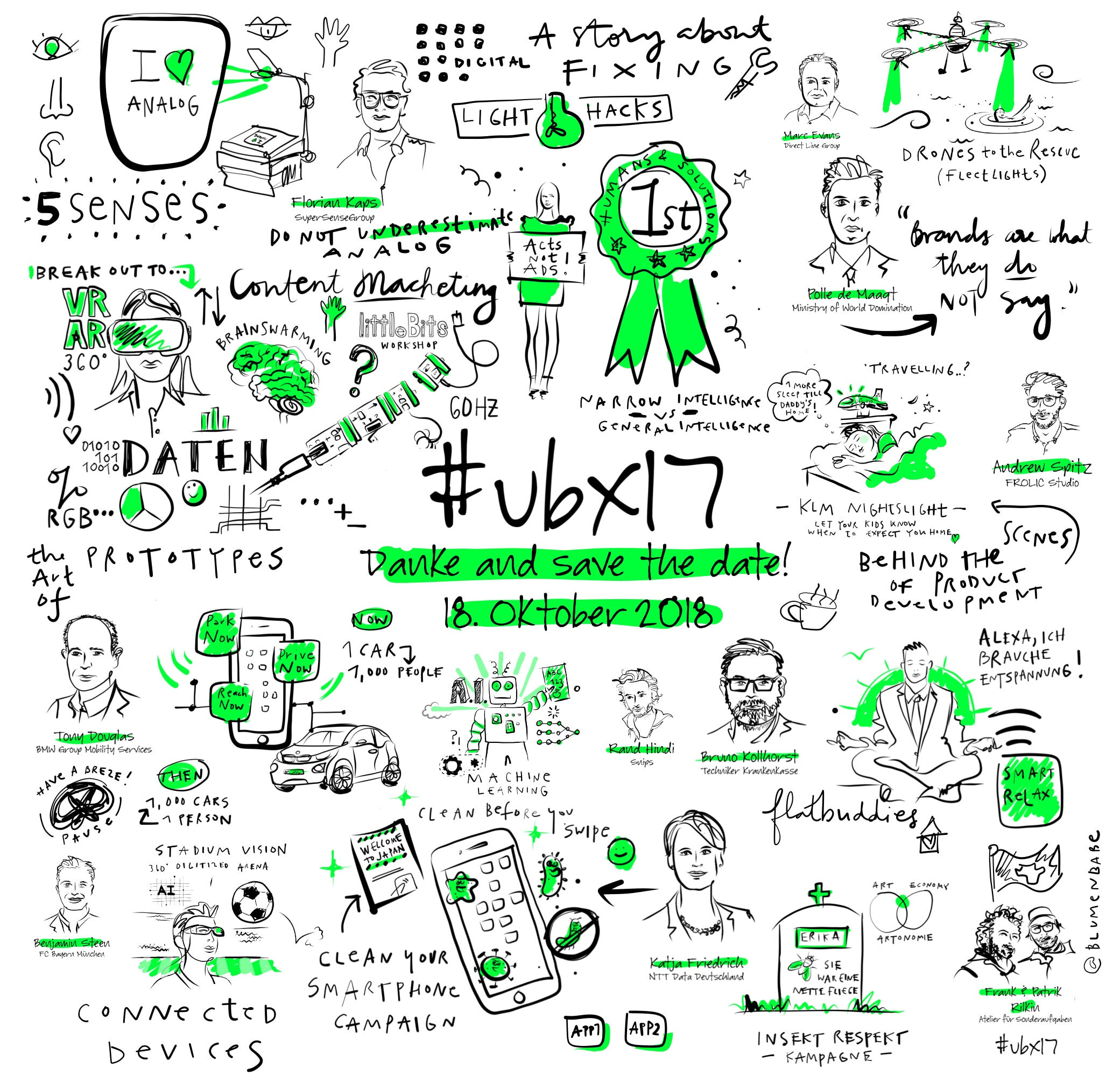 UBX Konferenz 2017