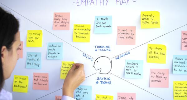 Frau Klebt Post-It Auf Große Empathy Map